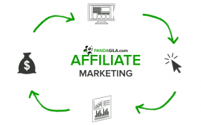 Membangun bisnis afiliasi/ affiliate marketing