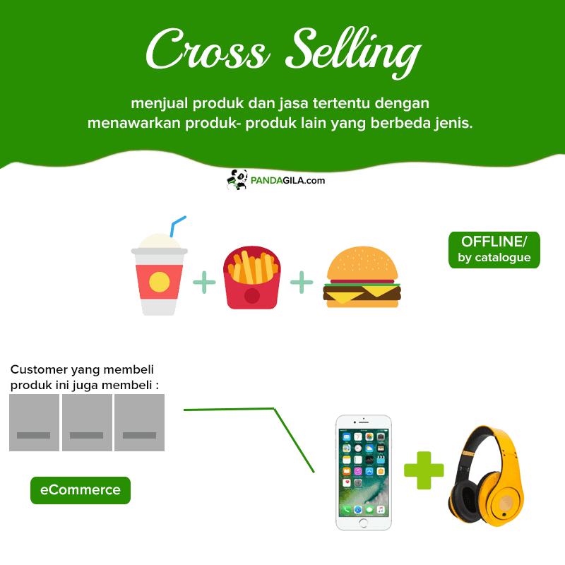 Contoh Cross Selling dalam strategi marketing