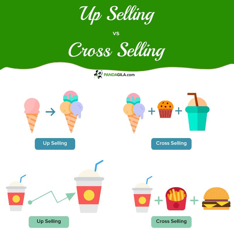 Up Selling vs Cross Selling untuk menigkatkan penjualan