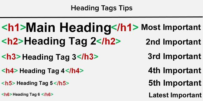 Cara menggunakan Heading Tag H1 H2 H3 - H6