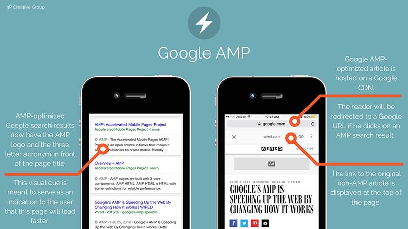Keuntungan menggunakan Google AMP