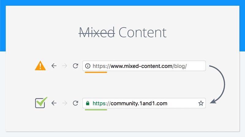 Contoh mixed content