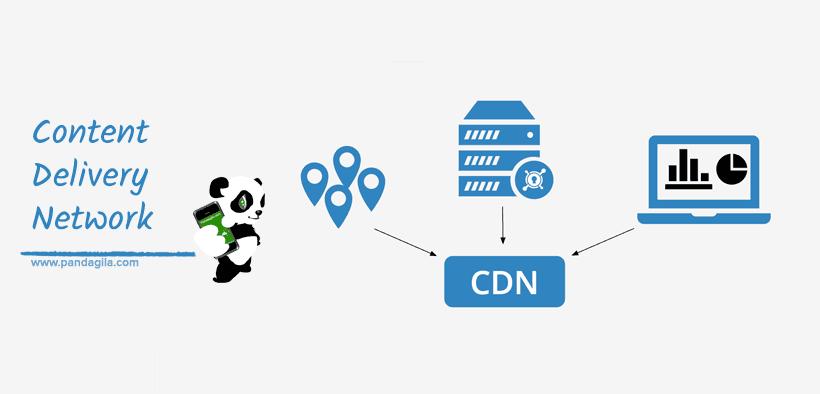 Apa itu CDN? Daftar 10 CDN Terbaik untuk WordPress