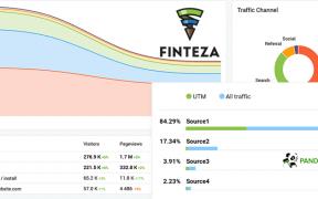 Finteza, tool untuk analisa website dan trafik