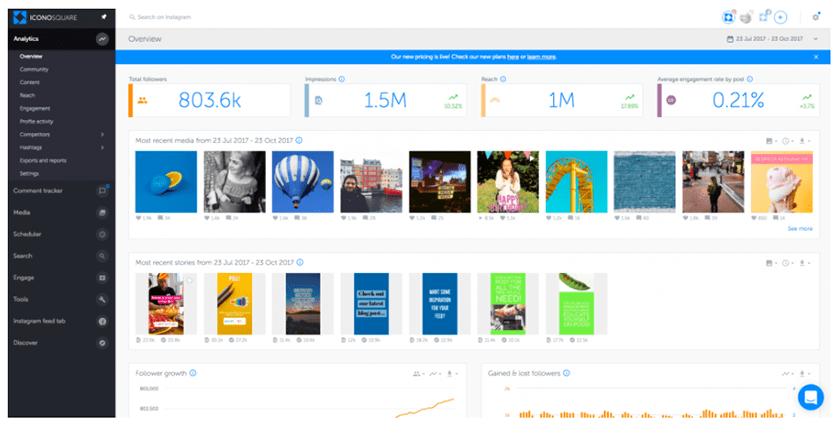 Iconosquare, tool untuk monitoring performa Instagram