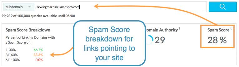 Breakdown spam score Moz