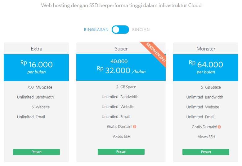 Harga hosting Domainesia