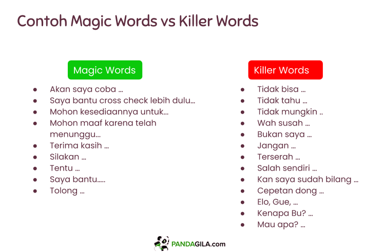 Contoh Magic Words vs Killer Words