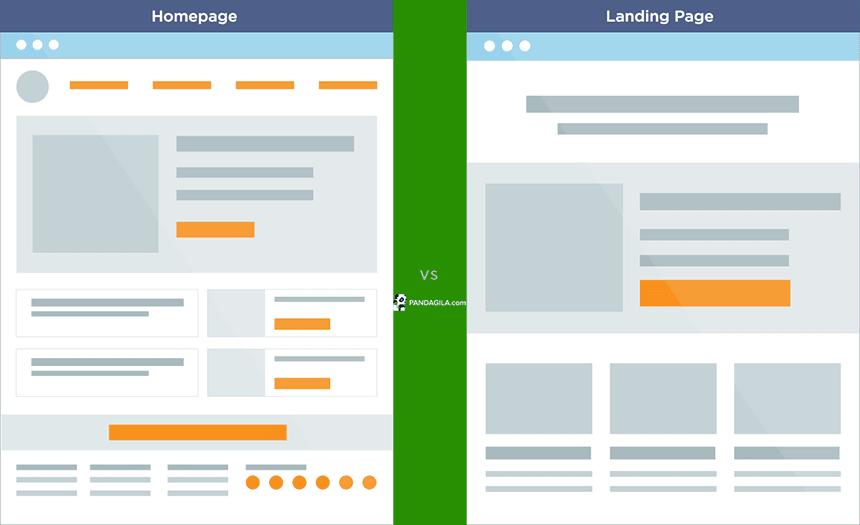 Perbedaan Homepage vs Landing Page