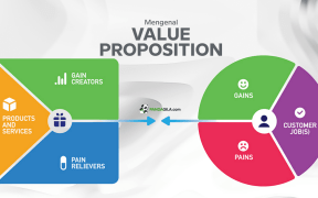 Mengenal Customer Value Proposition