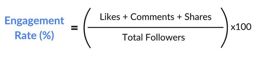Rumus dasar menghitung engagement rate