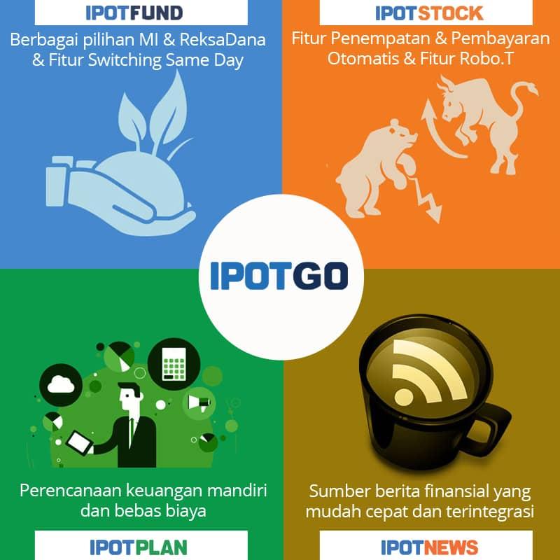 IPOTGO untuk aplikasi saham dan reksadana