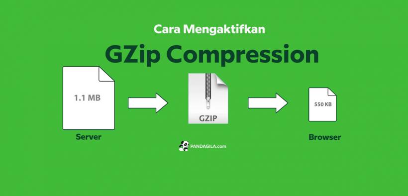 Cara mengaktifkan GZip Compression untuk Mempercepat Loading Website