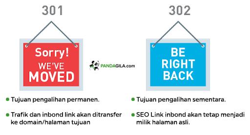 Perbedaan redirect 301 dan redirect 302